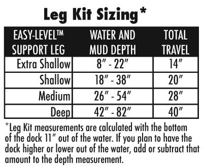 Sectional Dock Leg Kit Sizing